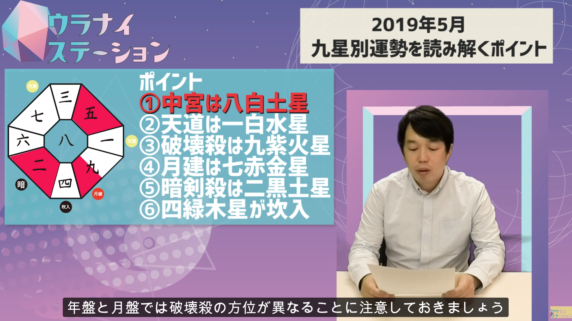 【ウラナイステーション】5月の運勢&特別動画UP//